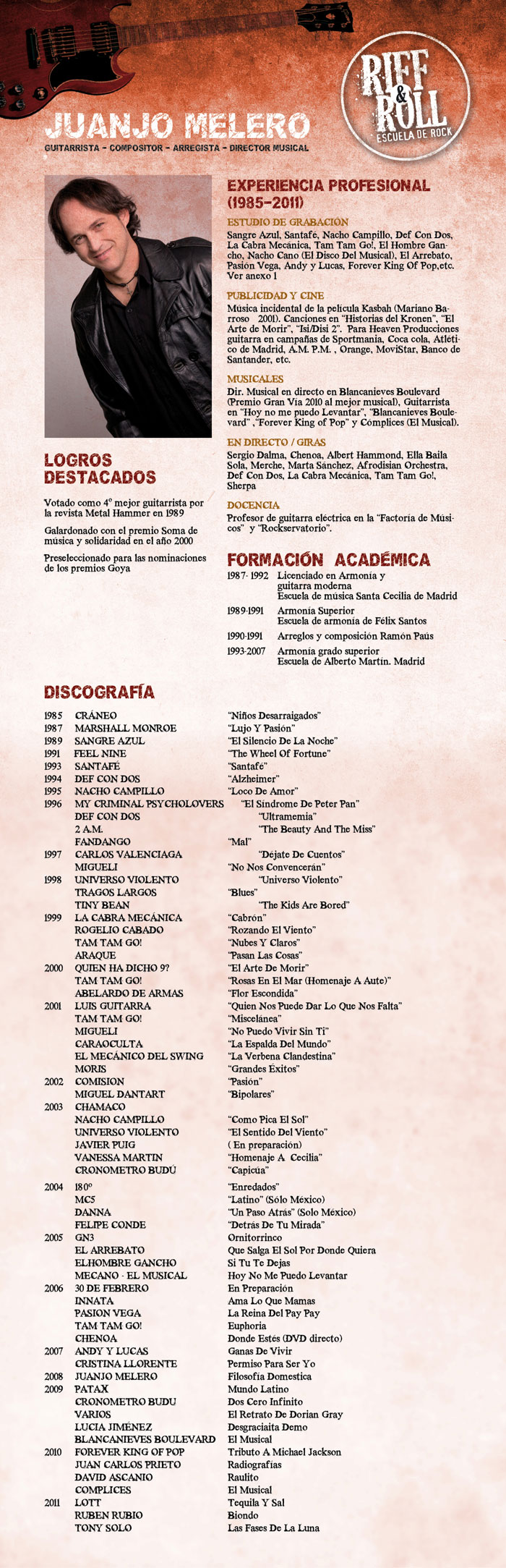 Curriculum Juanjo Melero